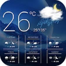 Previsioni del tempo, la nuova app per Android dettagliata